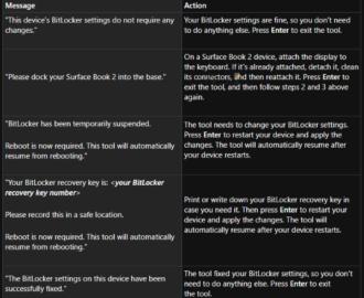 Surface BitLocker Protector Check Tool