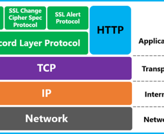 Workaround TLS failures timeouts