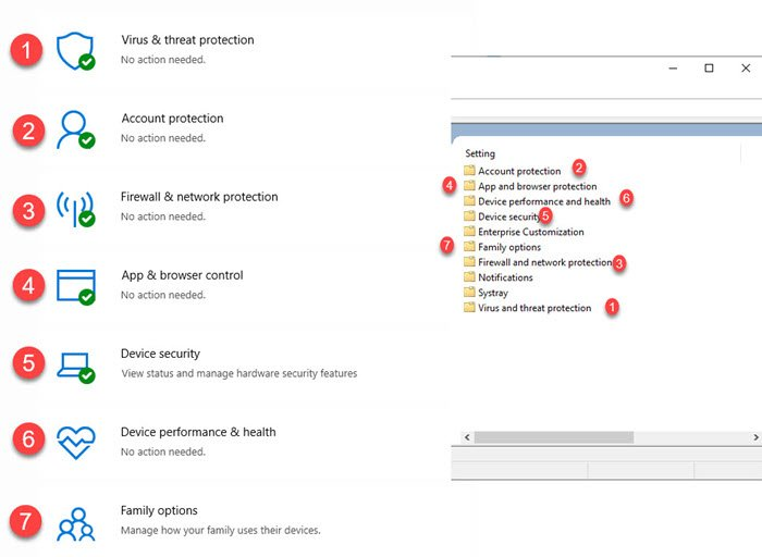 Your IT Administrator has limited access to some areas of this app
